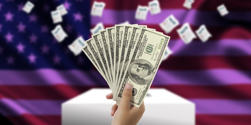 USD Price Movement – Elections and Wars
