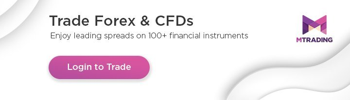 Trade Forex and CFDs with MTrading